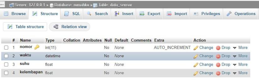 Cara Mengkoneksikan Delphi ke MySQL