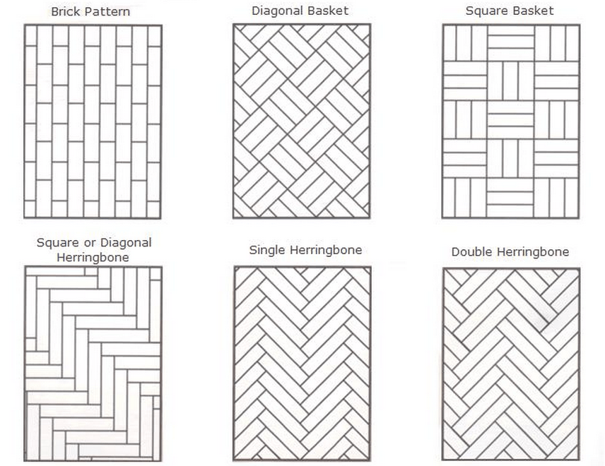 a guide to parquet floors patterns and