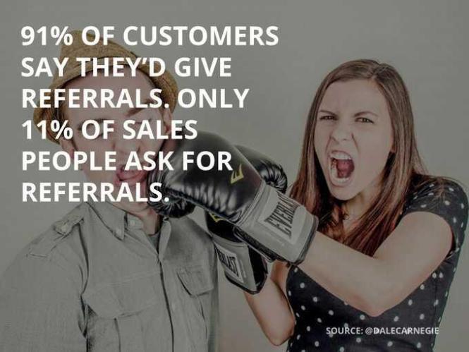 Customer Referral Stats