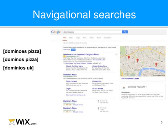 Hafiz Muhammad Ali-SEO Google Algorithm Hummingbird Navigational Search