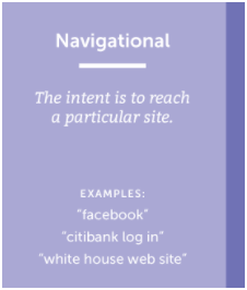 Hafiz Muhammad Ali-SEO Navigational Keywords