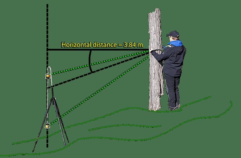 Slope Corrector