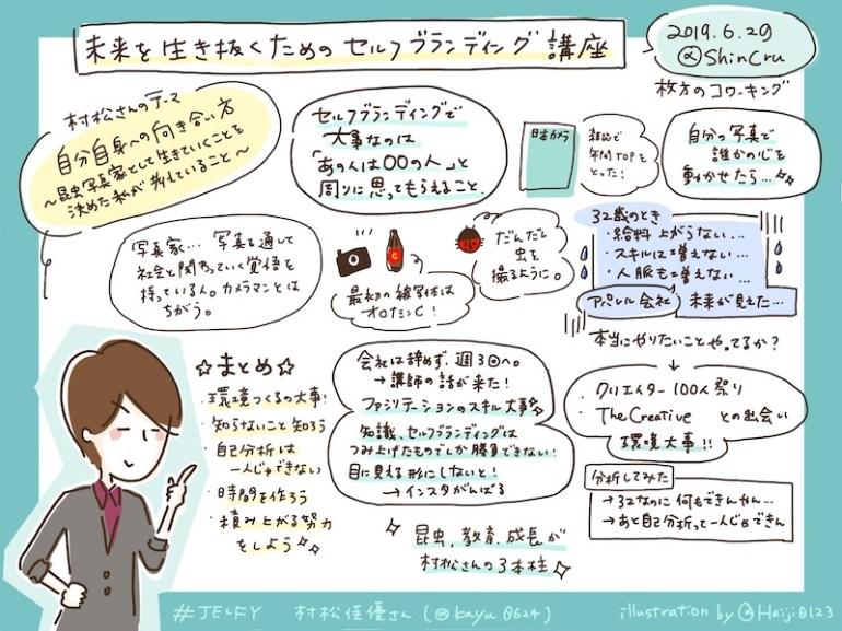 絵日記-グラレコ-村松さん イラスト