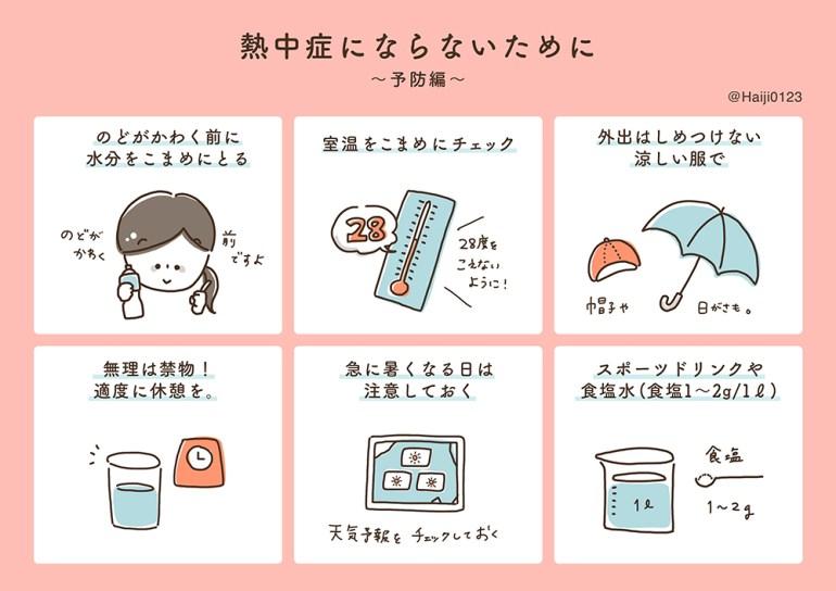 絵日記-防災-熱中症予防 イラスト