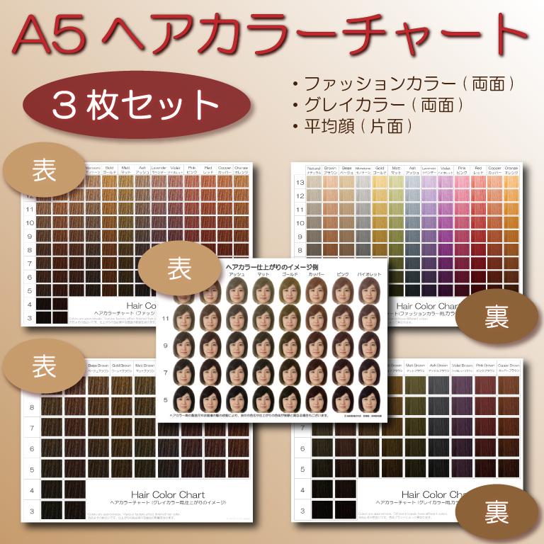 n カラー チャート