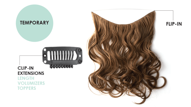 How to put clip in hair extensions into short the best hair 2017 how to clip in and blend hair extensions with short medium length pmusecretfo Gallery