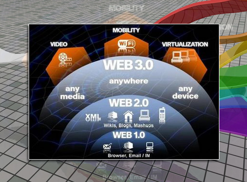 web123