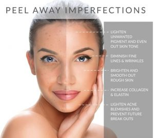 Best Non-Surgical Facial Rejuvenation Treatment
