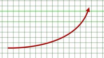 hair transplant growth graph