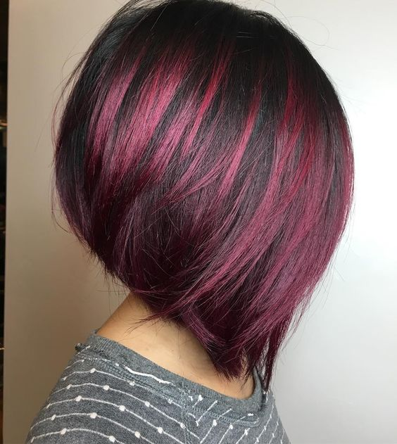 Image Result For A Line Bob For Fine Hair