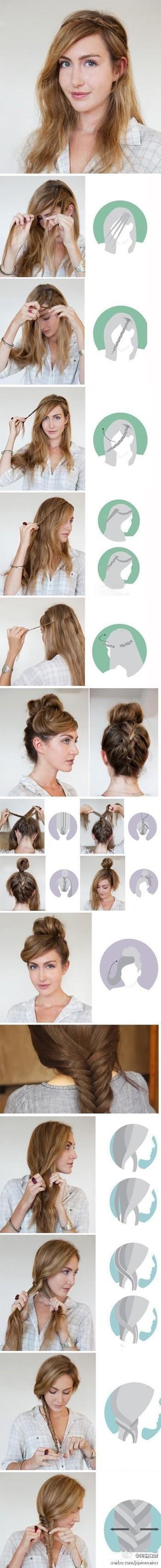 Braiding Tutorials: how to braid your hair (1)