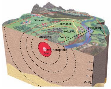 De Janvier à août 2018, 300 micros séismes enregistrés en Haïti