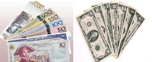 Vendredi 2 octobre 2020 : la BRH affiche 63,68 gourdes pour un dollar