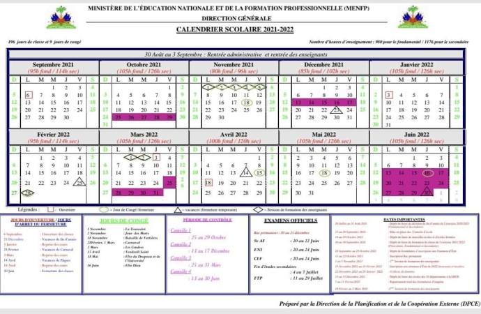Education: La rentrée scolaire est prévue le 6 septembre, selon le calendrier du MENFP