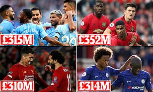 Man United, Man City and Chelsea wage bills spiral