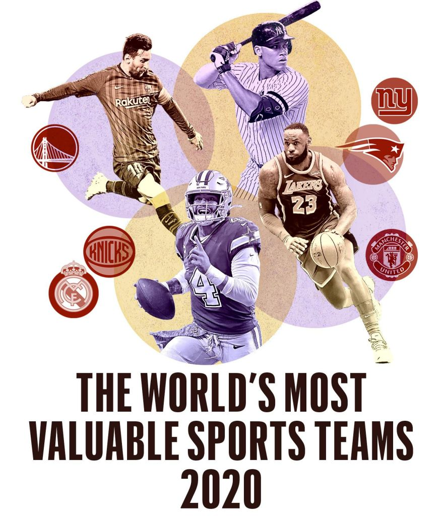 The world's most valuable sports team in 2020