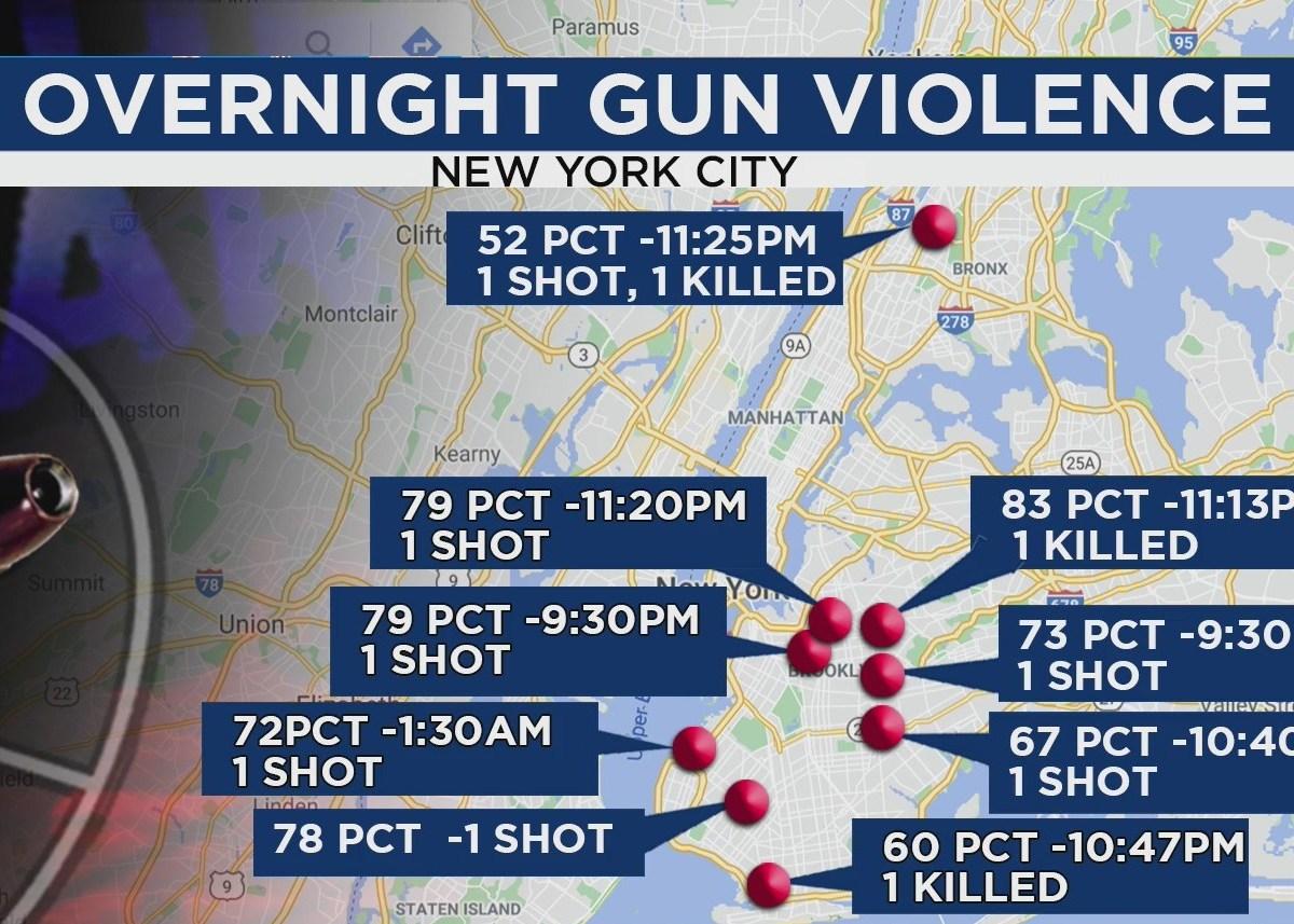 NYC Shooting