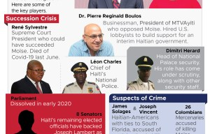 Moïse Assassination–Who's Who Graphic