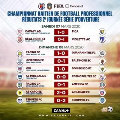 Haïti -Sport : Championnat Haïtien de Football Professionnel: Cavaly et Baltimore enchaînent les victoires 2
