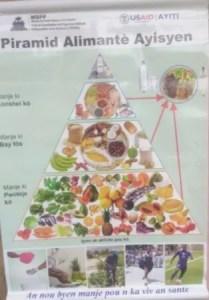 Nippes : séance de formation sur la répartition de la pyramide alimentaire 1