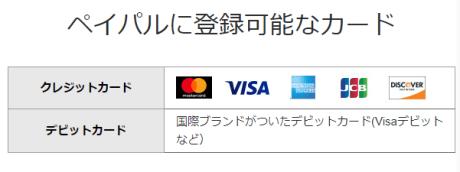 paypalでMinecraftを購入する方法