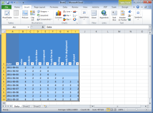 Cumulative Flow Diagram – How to create one in Excel 2010 | Hakan Forss's Blog