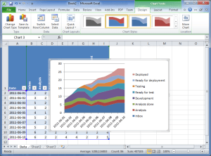Cumulative Flow Diagram – How to create one in Excel 2010