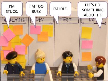 Lego Kanban Cartoon