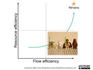 FlowEfficiencyFirst
