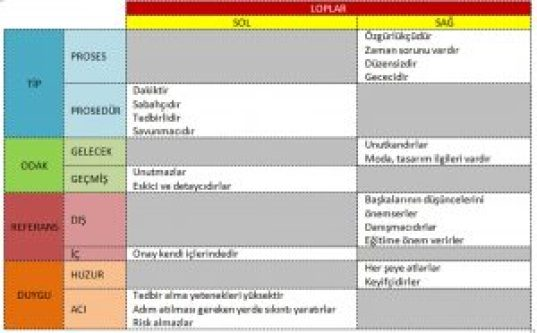 sag_sol_lop
