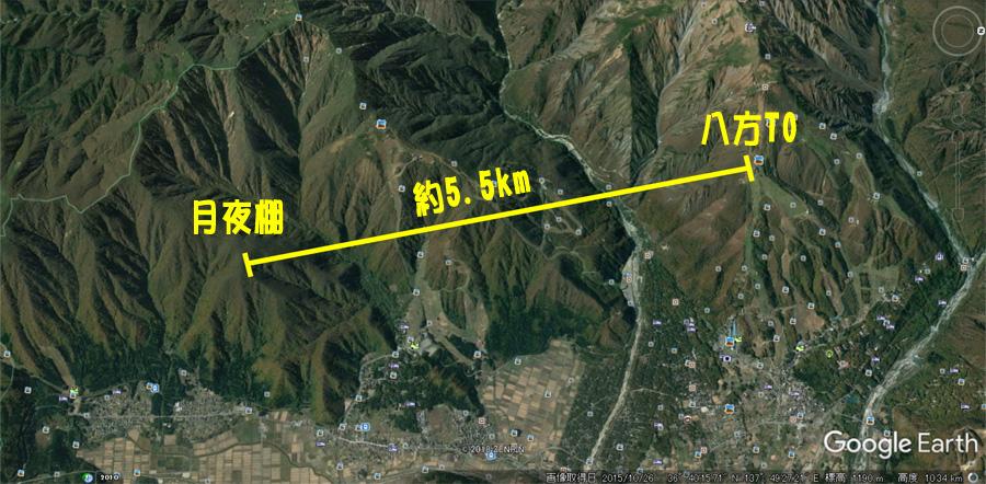 八方尾根エリアでの5.5km