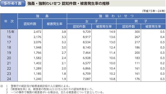 https://i1.wp.com/hakusyo1.moj.go.jp/jp/60/nfm/images/full/h5-1-4-01.jpg?resize=640%2C362