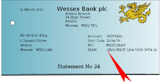 تطور رقم حساب البنك الدولي (IBAN)