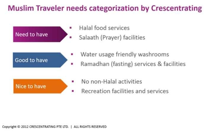 Muslim traveler needs