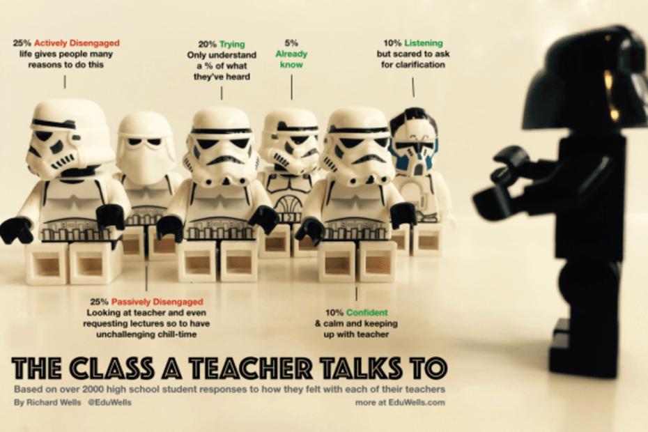 Schulentwicklung: Star Wars & Fachunterricht #3 9