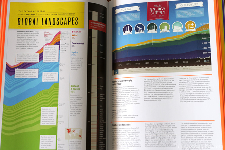 Understanding The World - The Atlas Of Infographics Taschen Book