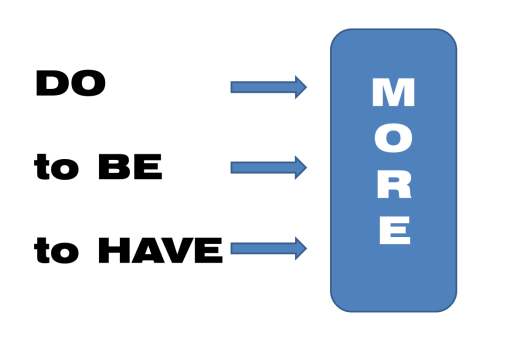 DO More to BE More to HAVE More