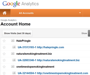 Google Analytics - Hope Page