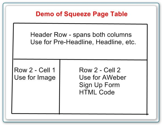 Demo of Squeeze Page Table