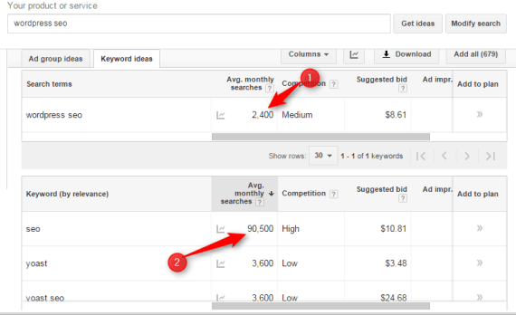 Google Keyword Planner - basic search words