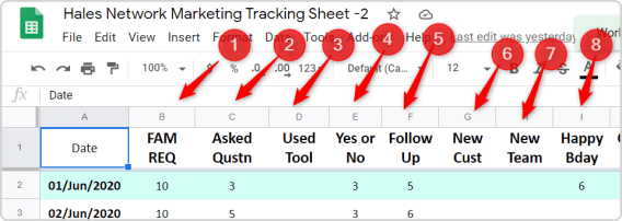 Remember the Milk Reporting Annotated shot of the Google Tracking Sheet i use