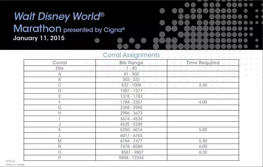 disney world marathon corral