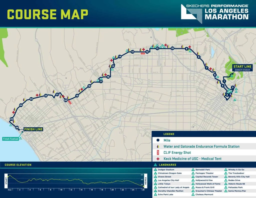 Los Angeles Marathon course map