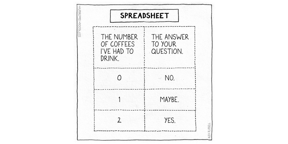 Coffee Spreadsheet Halfdropped cartoon