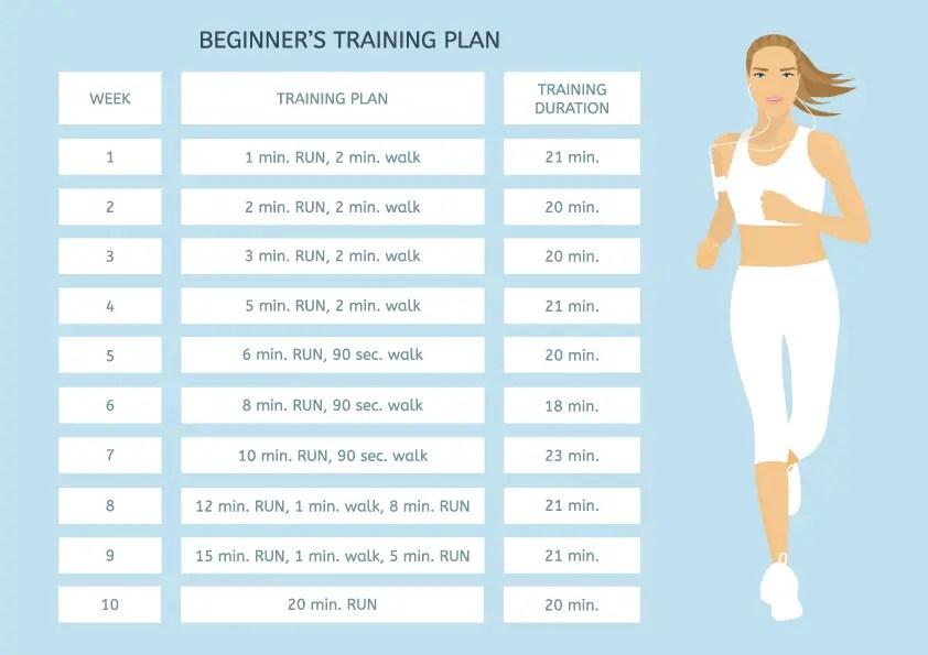 How-far-should-I-run-as-a-beginner-runner