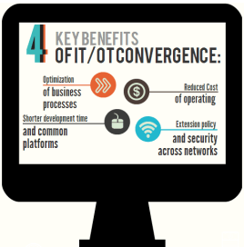 """A """"mini infographic"""" designed for a tech client while at Catapult PR-IR."""