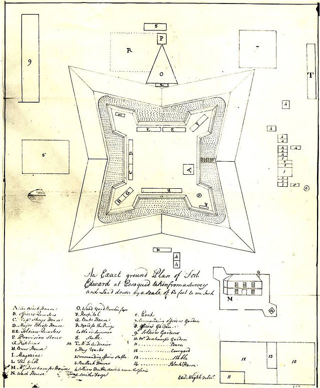 An Exact Plan of Fort Edward at Pesaquid, 1757