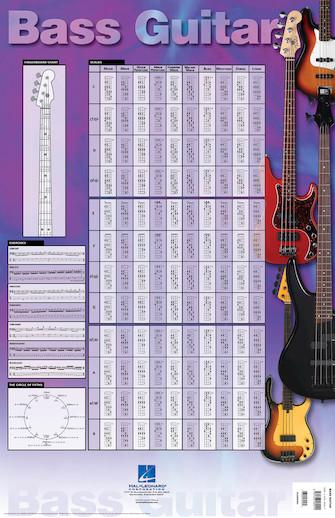 bass guitar poster 23 x 35 poster