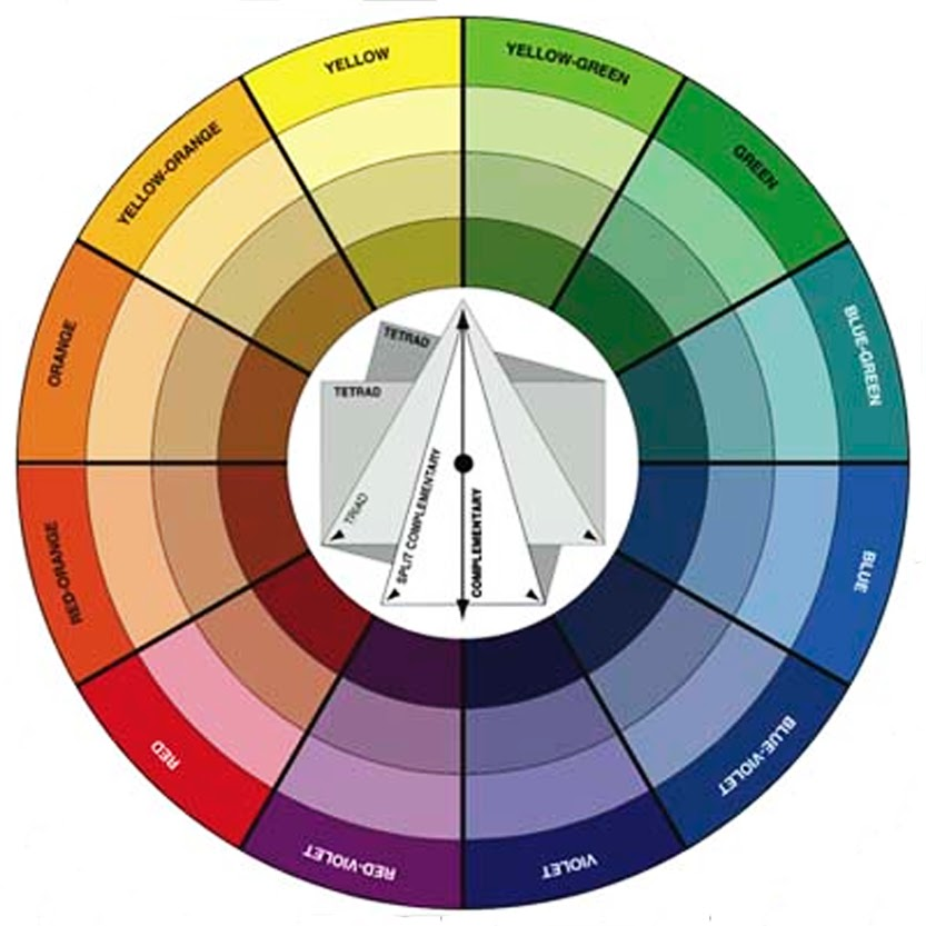 colorwheel (1)