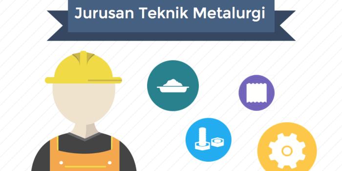 Jurusan Teknik Metalurgi